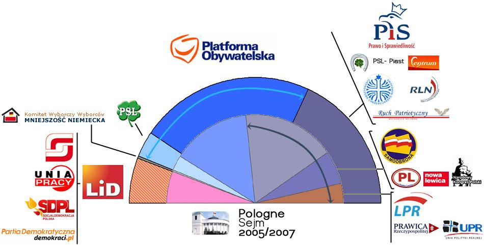 «Polska zasługuje na cud gospodarczy.»