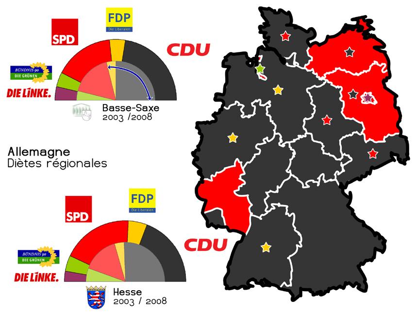 «Zukunftland Niedersachsen» versus «Mutig. Modern. Menschlich»