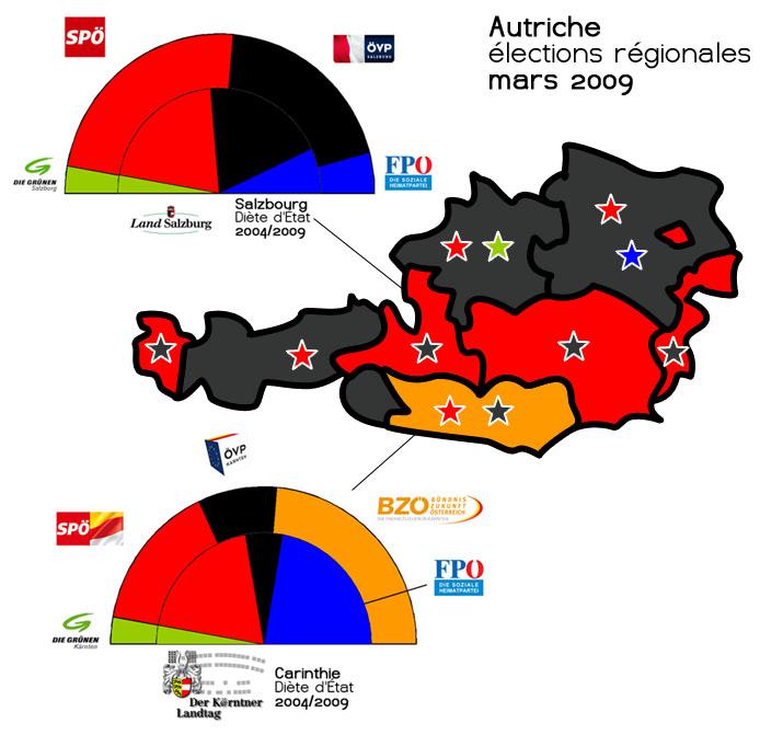 «BZÖ baut weiter an Kärntens Zukunft!»
